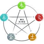 5 elements andorra